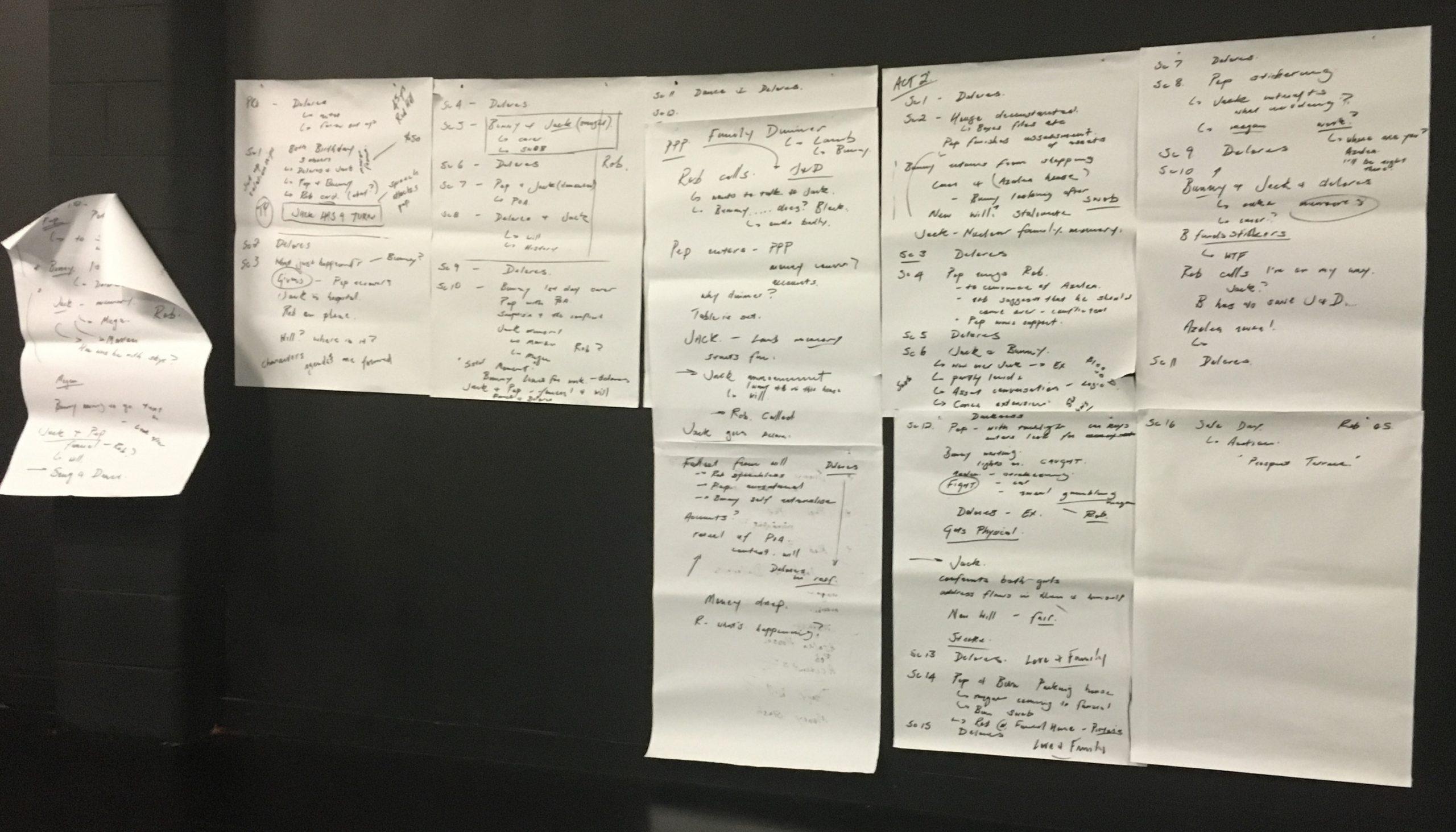 April-2016-Creative-development-1b-scaled